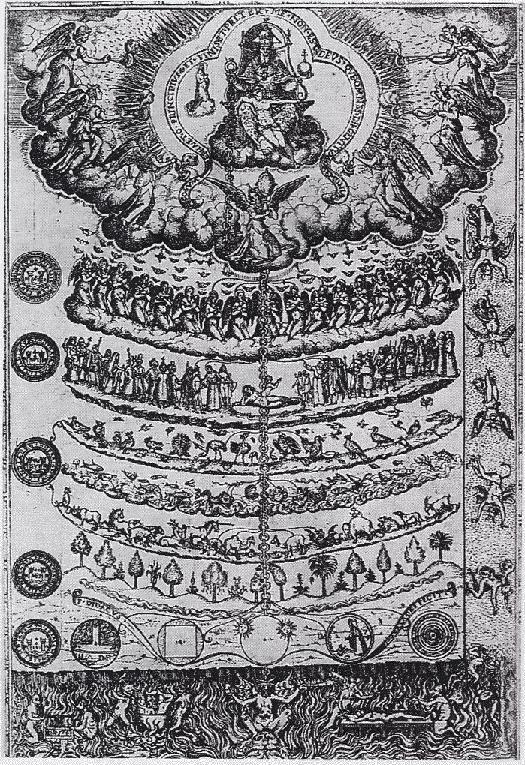 Marele lanţ al existenţei, în concepţia medievală