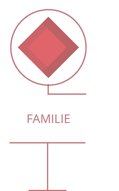 Crez_Familie