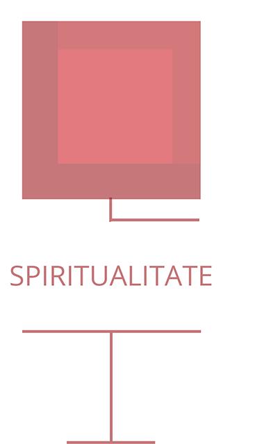 Desre-noi-Spiritualitate