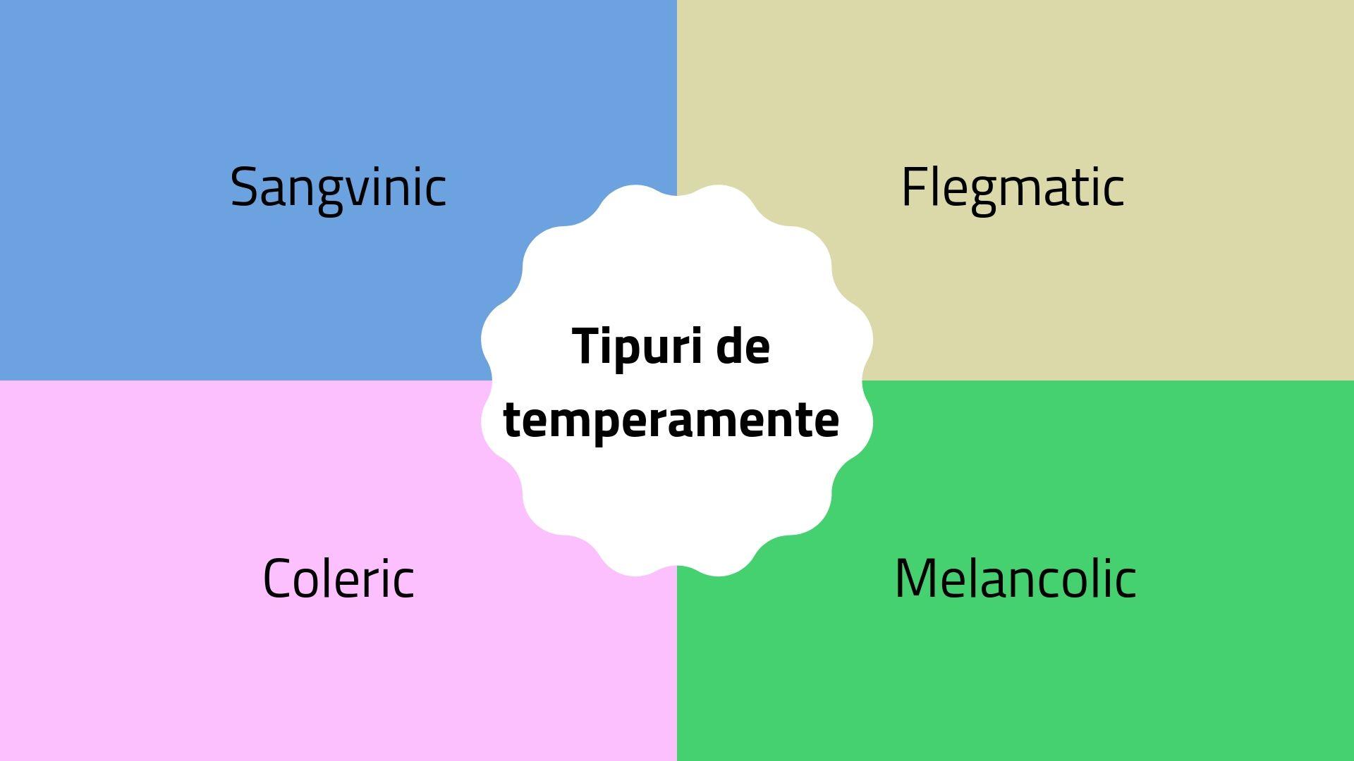 Tipuri de temperamente